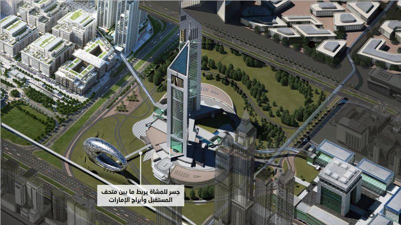 Dubai-future-district